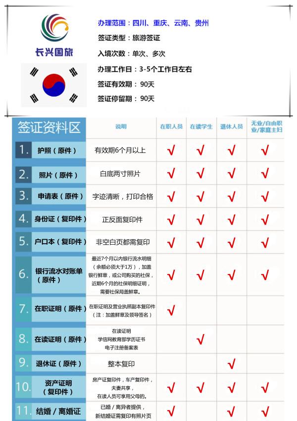 【全网最低】韩国个人旅游签证(成都领区,快速